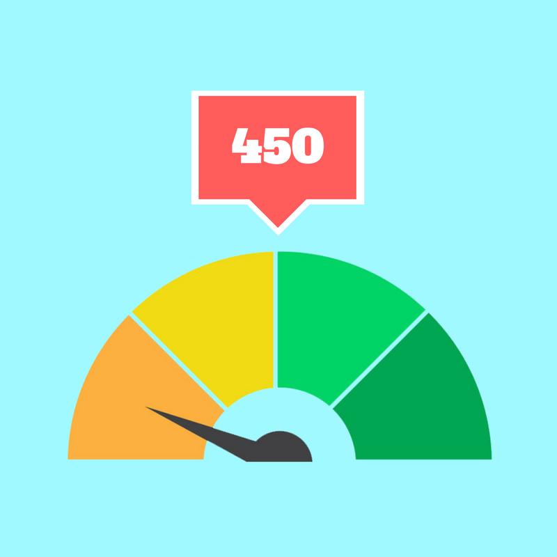 Pouvez-vous obtenir un prêt avec une cote de crédit de 450?